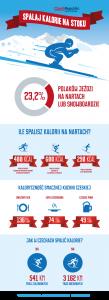 infografika_spalaj-kalorie-na-nartach-w-czechach